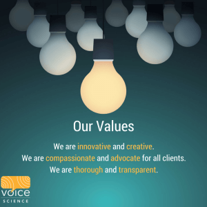 Voice Science is based in Melbourne. We are speech pathologists in Melbourne. These are our values.