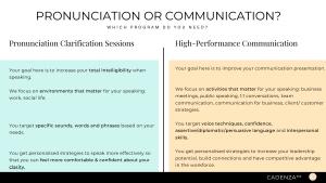 english communication confidence